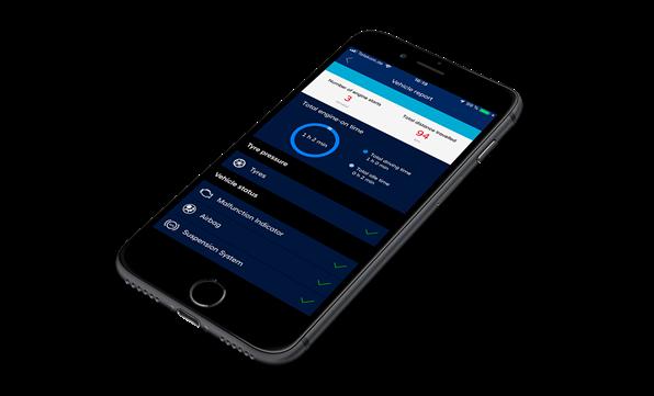 Vær godt forbundet med din SANTA FE via din smartphone