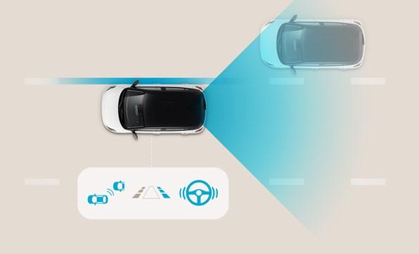 Aktiv blindvinkel-sensor